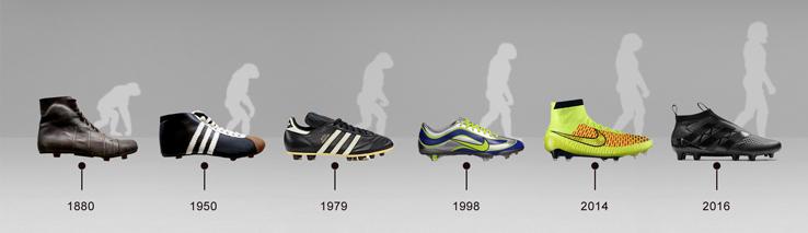 Scarpe da calcio alte: la tendenza che viene dal passato